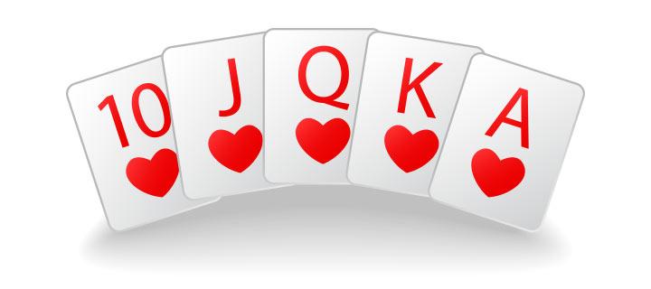 Handrankingen i poker